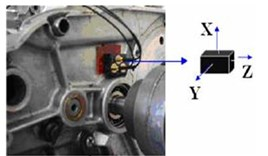 a) test rig, b) schematic of the gearbox, c) accelerometer location,  d) broken teeth defect, e) worn teeth defect, f) worn model defect