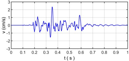 The reconstruction of signal and relative error based on empirical mode decomposition