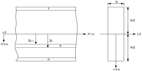 Composite laminated beam
