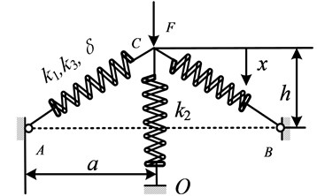 Schematic representation of an isolator based on HSLDS