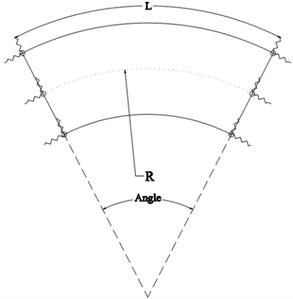Bridge geometry in horizontal plan t model