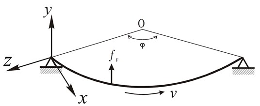 The horizontally curved beam affected by moving load [15]