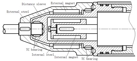 Structural diagram of continuous wave pulse generator magnetic coupling