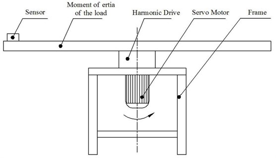 Sketch of the vibration test device