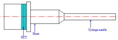 Application of transducer