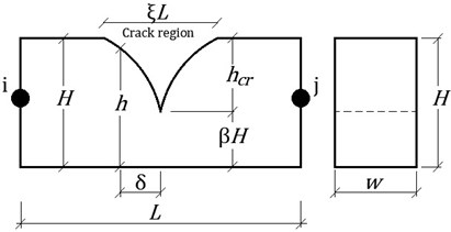 Cracked element and element section