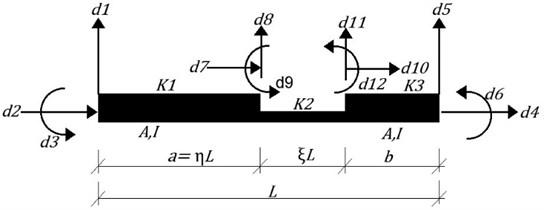 Cracked beam column element with twelve DOFs