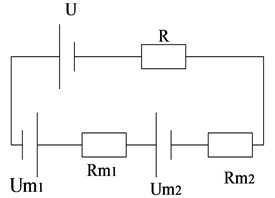 Equivalent magnetic circuit