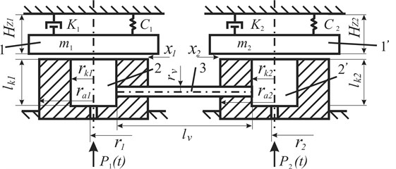 Scheme of self-synchronization of pneumatic vibroexciters: 1, 1' – oscillatory mass, 2, 2' – chamber of vibrodrive, 3 – tube link, P1, P2 – supplied gas pressure, r1, r2 – radius of the air supply channel,  rk1, rk2 – chamber radius, lk1, lk2 – chamber height, ra1, ra2 – external radius,  lv – length of the linking channel, rv – radius of the linking channel