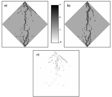 Dynamic capillary zone under static boundary conditions (wells Nc=2·10-5)
