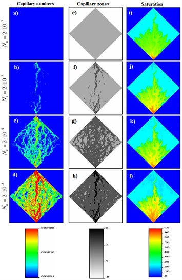 Modeling heterogeneous uncorrelated medium at different downhole capillary numbers