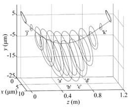 Solutions for all nodes when e= 8.3 μm: a) periodic-doubling solution (w= 13458 rpm)  for cracked rod-fastening rotor system, b) quasi-periodic solution (w= 13440 rpm)  for intact ones, c) comparison of the whole vibration modes for two systems