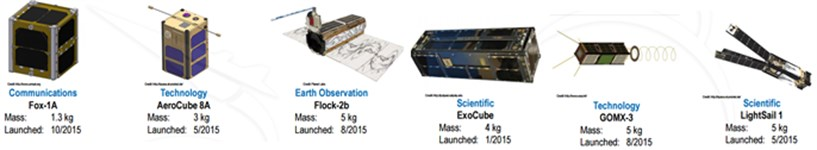 Examples of nano satellites and CubeSats