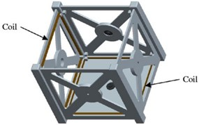 Active coils location in CubeSat's body