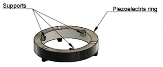 Schematic view of ring-shaped piezoelectric transducer:  a) view from a magnetic sphere, b) opposite side view