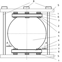 Spherical magnetic drive: a) model view, b) schematic view: 1 – elastic supports; 2 – resistant-free support; 3 – magnetic sphere, 4 – piezoelectric transducers, 5 – flanges, 6 – sides of continuous  electrodes of piezoelectric rings, 7 – sides of divided electrodes of piezoelectric rings, 8 – bolts