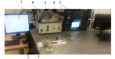 Experimental setup: 1 – spherical magnetic drive, 2 – controller, 3 – Polytec Laser Doppler Vibrometer system OFV512/5000, 4 – linear amplifier EPA-104, 5 – signal generator Agilent 33220A, | 6 – oscilloscope PicoScope 3424, 7 – PC with a PicoScope and Polytec software
