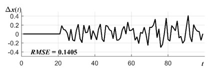 Algebraic time series forecasting errors with internal smoothing model is: a) MA(2), b) SES(0.85), c) ARIMA(1,1,0)