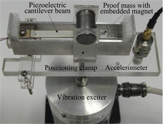 a) Beam roller Piezoelectric harvester, b) experimental set up [37]