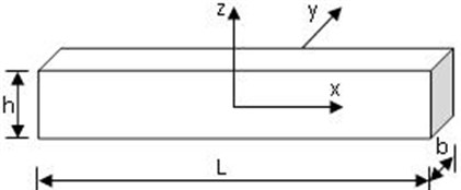 Beam element with Cartesian coordinates