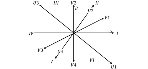 Six sectors limited by the four vectors yielded by the two-phase conduction mode  and the larger ones yielded by the three-phase conduction mode
