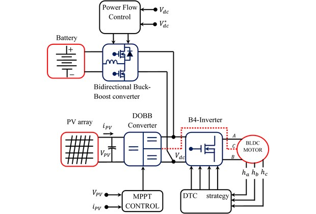 Block diagram of PV-battery powered BLDC drive system  using proposed converter and B4-inverter