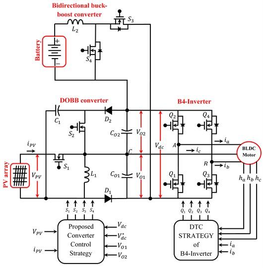 Proposed PV-battery powered DOBB converter employed B4-Inverter fed BLDC motor driver
