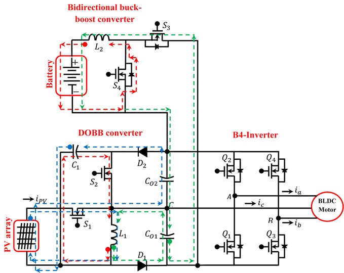 Equivalent circuit of proposed converter operates in BCD