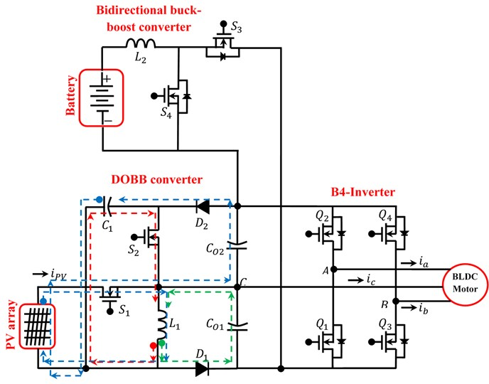 Equivalent circuit of proposed converter operates in PVD