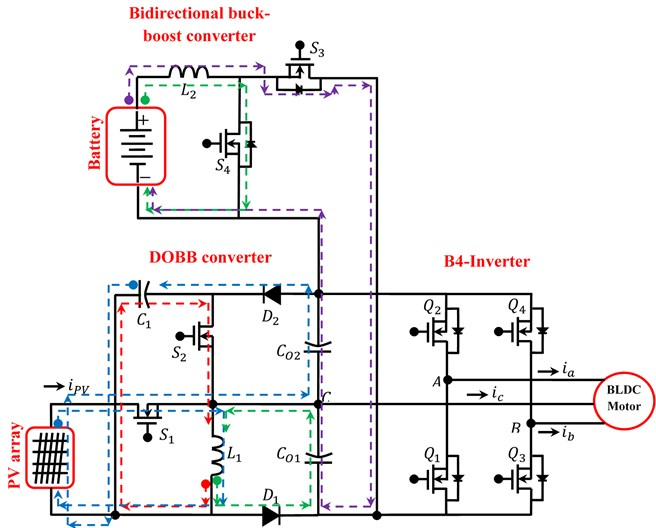 Equivalent circuit of proposed converter operates in BDD