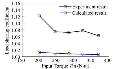 Schematic diagram of the experimental principle
