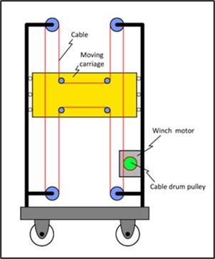 Conceptual design of the climbing robot