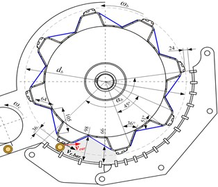 Filler plates of threshing cylinder: a) – FP-I; b) – FP-II; c) – FP-III; d) – FP-IV: ωb – angular  velocity of the cylinder; ωc – angular velocity of the feeder conveyor; db – diameter of the cylinder;  αb – concave wrapping angle; vr.bar – linear velocity of rasp bars; vear– speed of corn ear