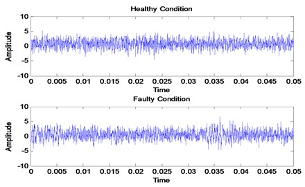 Healthy and faulty vibration data of wind turbine gearbox