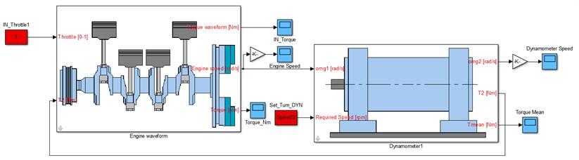 Computational model of engine and dynamometer