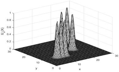 Simulation repulsion field diagram