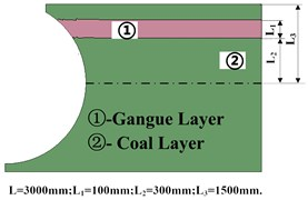 Distribution of rock in coal seam