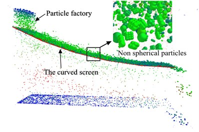 Screening process of non-spherical particles