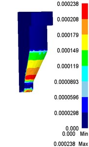 Different punch initial hardness of the punch pattern of the impact of wear patterns can be seen