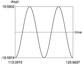 Steady state motion for trigonometric approximation of dry friction