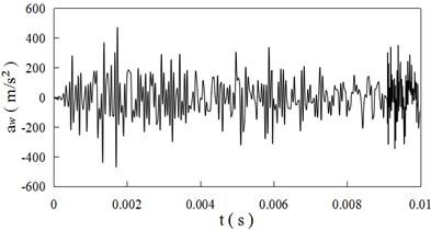 Acceleration time curves (ξ= 0)