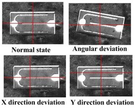 a) Sorting arm system model, b) chips arrangement structure,  c) arrangement state, d) error schematic