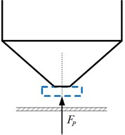 Schematic diagram of small contact area between nozzle and chip: a) the deviation between nozzle and center is too large, b) the deviation of suction's rise  and fall is too large, c) the high-frequency vibration of the nozzle is too large