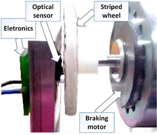 Optical rotational speed measurement  of the driven braking motor