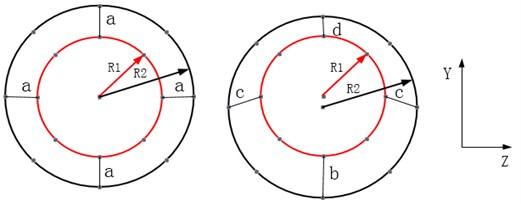 Schematic views of mass eccentricity center in vertical direction