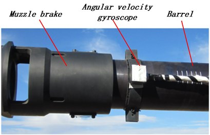 The installation diagram  of angular velocity gyroscope