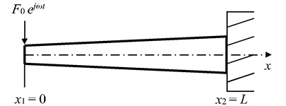 A non-uniform beam