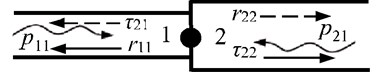Node placement at the junction of coupled structural elements