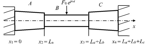 Two-end-clamped beams with stepped thickness and variable cross-section