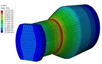 Von Mises stress (at 30 µm input amplitude, 5 bar pressure) in:  a) Type I sonotrode, b) Type II sonotrode